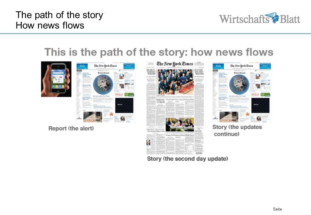 Seite The path of the story Fazit Aktuelle Nachrichten werden schnell konsumiert, kaum noch Zeitverzögerung zwischen Gate Keepern (Journalisten) und Konsumenten) Mobile Plattformen werden zunehmend am Vormittag wichtiger und ersetzen andere Info-Kanäle Mobile Plattformen bieten neue Chancen, um mit Kunden in direkten Kontakt zu treten