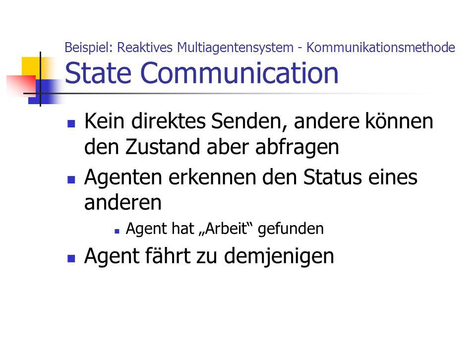 Beispiel: Reaktives Multiagentensystem - Kommunikationsmethode State Communication Kein direktes Senden, andere können den Zustand aber abfragen Agent