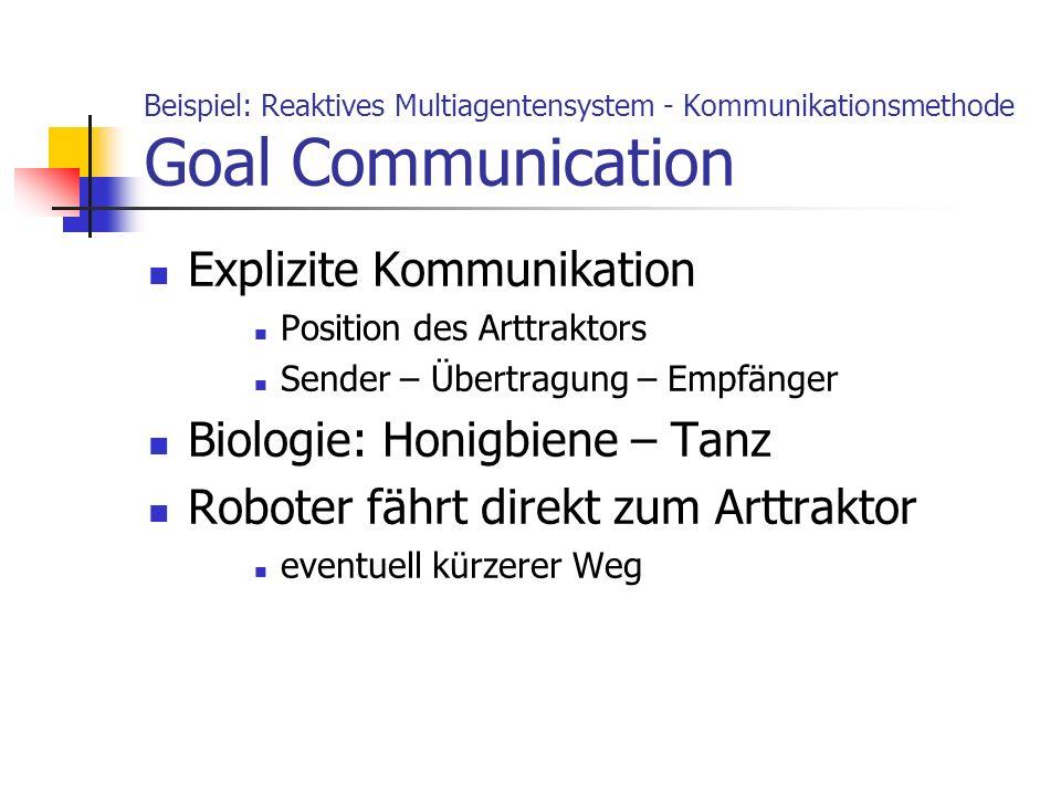 Beispiel: Reaktives Multiagentensystem - Kommunikationsmethode Goal Communication Explizite Kommunikation Position des Arttraktors Sender – Übertragun