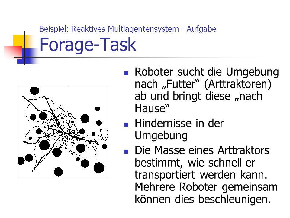 Beispiel: Reaktives Multiagentensystem - Aufgabe Forage-Task Roboter sucht die Umgebung nach Futter (Arttraktoren) ab und bringt diese nach Hause Hind