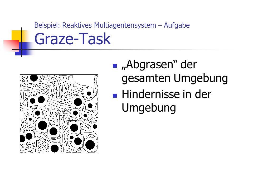 Beispiel: Reaktives Multiagentensystem – Aufgabe Graze-Task Abgrasen der gesamten Umgebung Hindernisse in der Umgebung