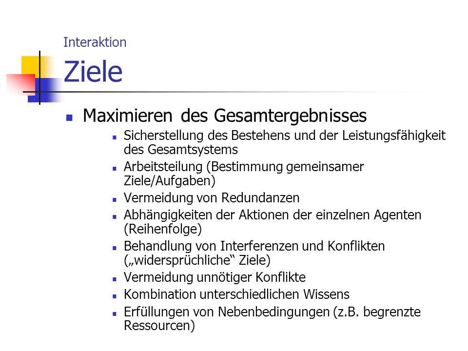 Interaktion Ziele Maximieren des Gesamtergebnisses Sicherstellung des Bestehens und der Leistungsfähigkeit des Gesamtsystems Arbeitsteilung (Bestimmun