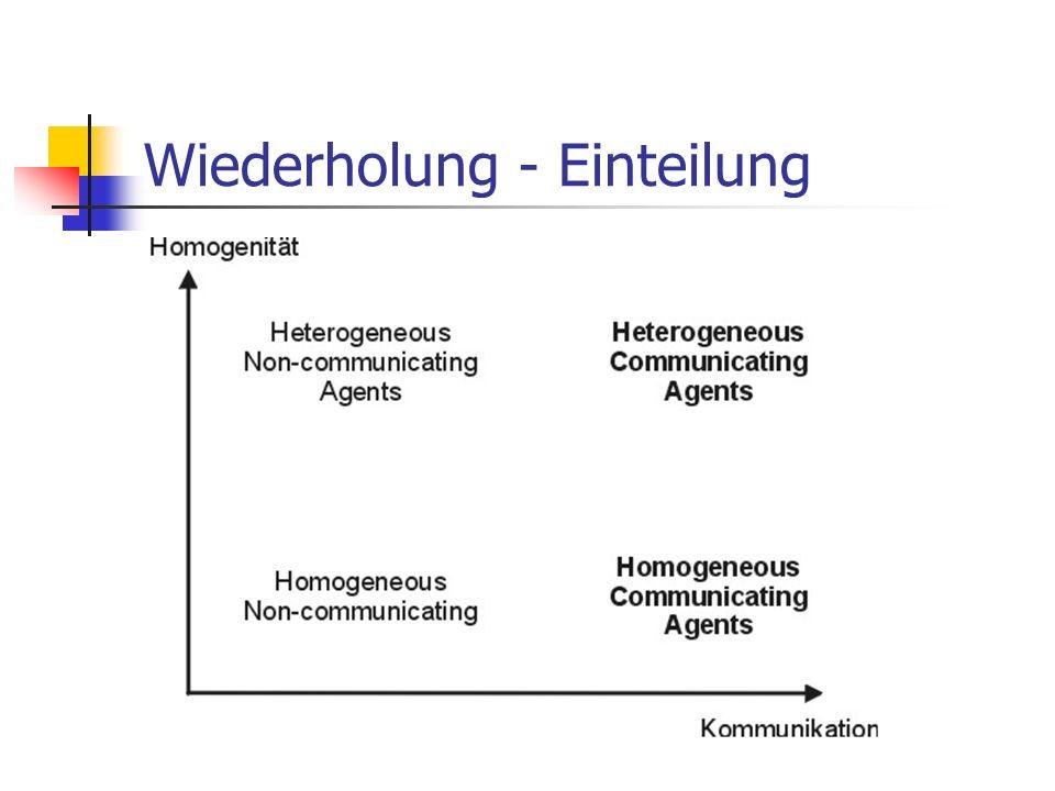 Interaktion Knowledge Interchange Format (KIF) Zwischensprache zur Übersetzung einer Wissensbasis von einer Repräsentation zu einer anderen.