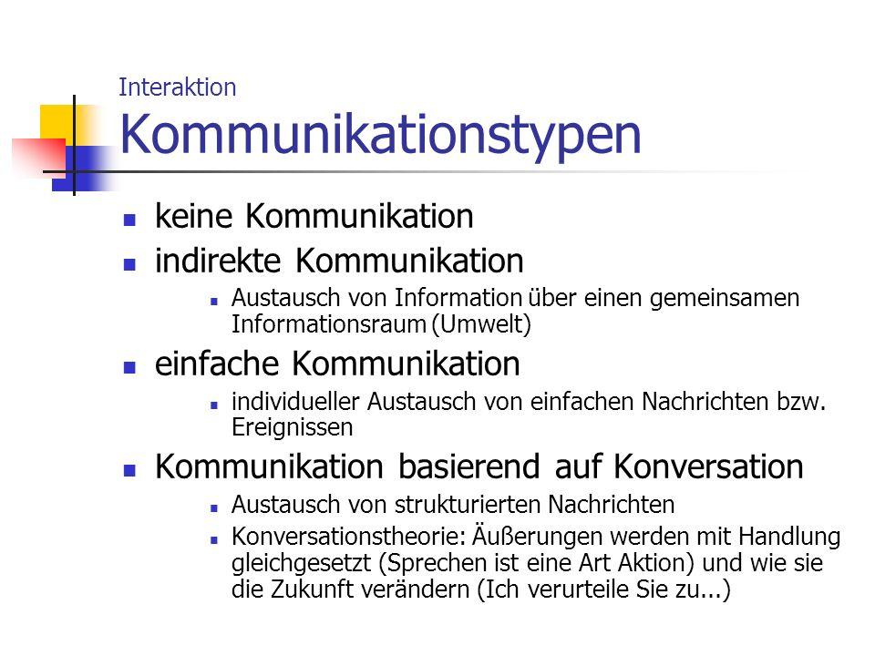 Interaktion Kommunikationstypen keine Kommunikation indirekte Kommunikation Austausch von Information über einen gemeinsamen Informationsraum (Umwelt)