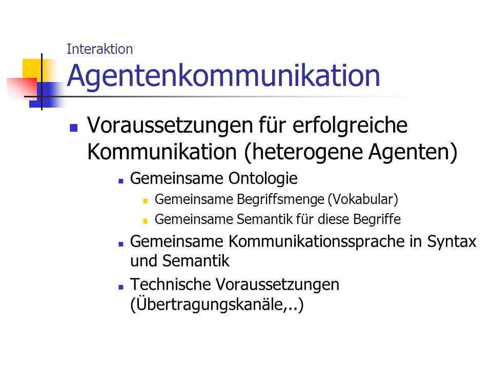 Interaktion Agentenkommunikation Voraussetzungen für erfolgreiche Kommunikation (heterogene Agenten) Gemeinsame Ontologie Gemeinsame Begriffsmenge (Vo