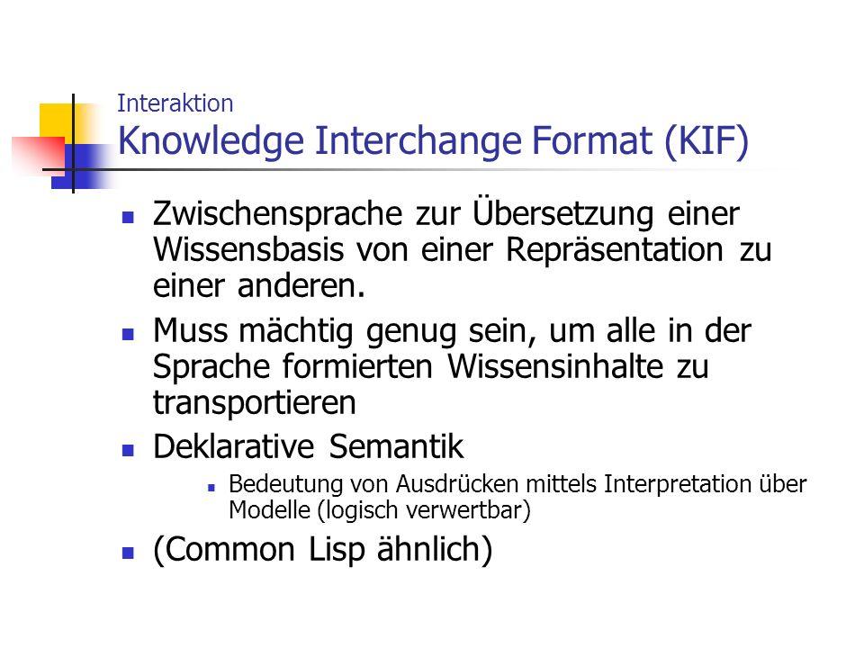 Interaktion Knowledge Interchange Format (KIF) Zwischensprache zur Übersetzung einer Wissensbasis von einer Repräsentation zu einer anderen. Muss mäch