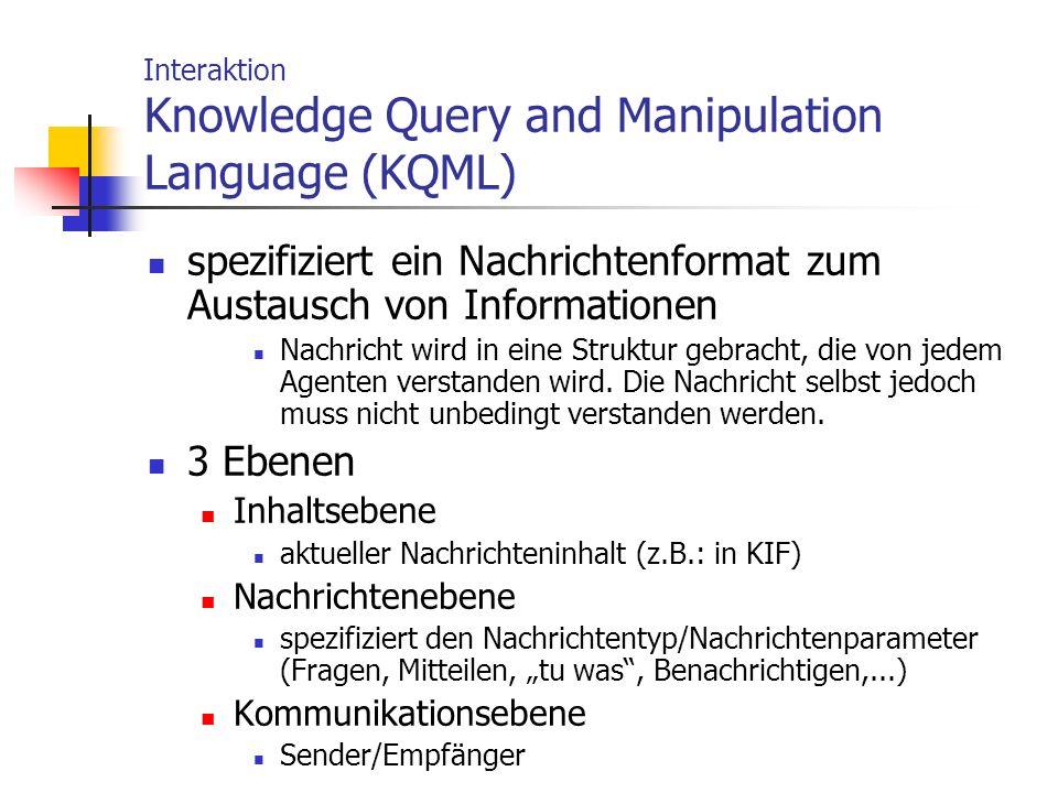 Interaktion Knowledge Query and Manipulation Language (KQML) spezifiziert ein Nachrichtenformat zum Austausch von Informationen Nachricht wird in eine