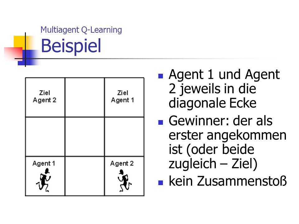 Multiagent Q-Learning Beispiel Agent 1 und Agent 2 jeweils in die diagonale Ecke Gewinner: der als erster angekommen ist (oder beide zugleich – Ziel)