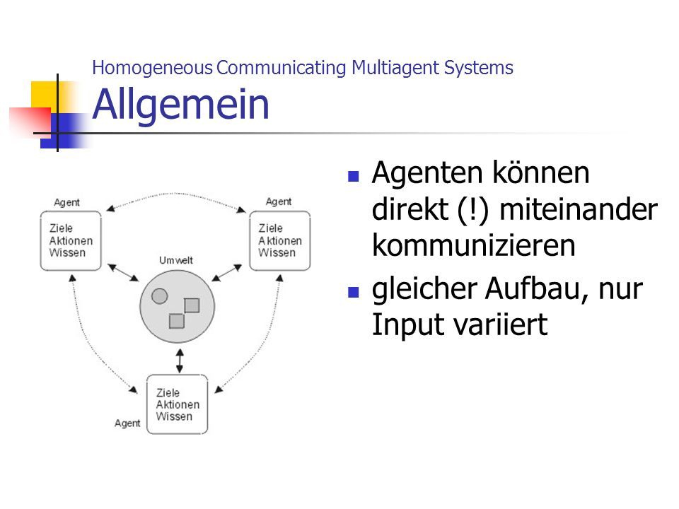 Homogeneous Communicating Multiagent Systems Beispiel: Pursuit domain [Stephen, Merx 1990] Kommunikation um sicherzustellen, dass jeder an eine andere Capture-Pos.