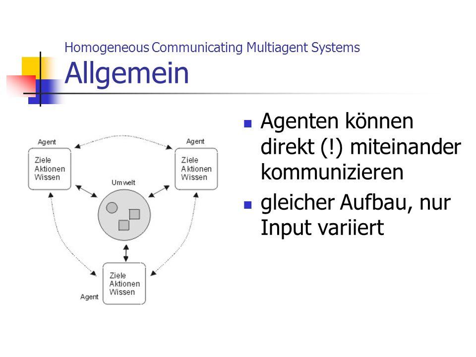 Interaktion Simple Knowledge Transfer Protocol (SKTP) content SKTP message communication application ISO/OSI presentation session transport network data link physical Inhaltsebene (content Layer) Inhalt der Nachricht.