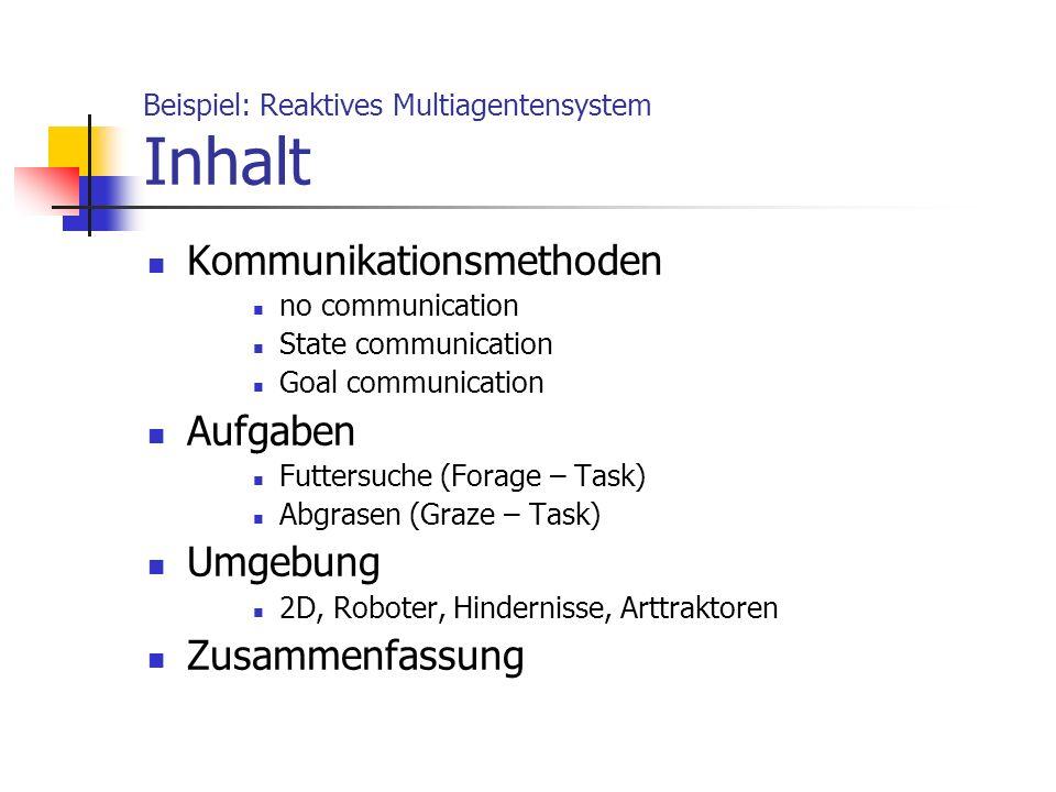 Beispiel: Reaktives Multiagentensystem Inhalt Kommunikationsmethoden no communication State communication Goal communication Aufgaben Futtersuche (For