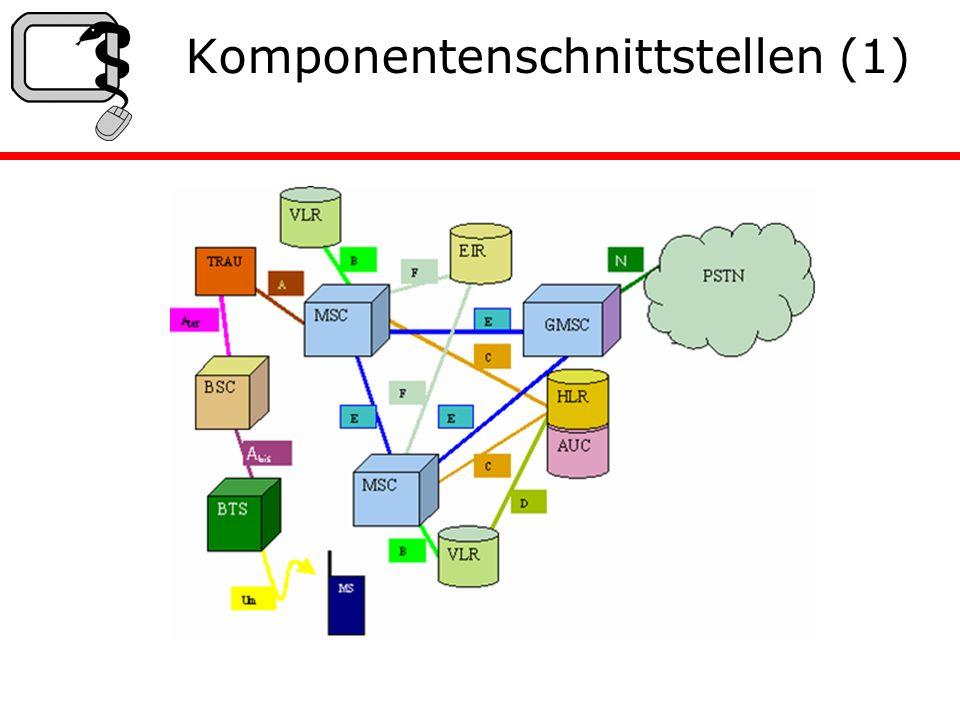 Komponentenschnittstellen (1)