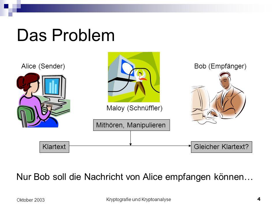Kryptografie und Kryptoanalyse4 Oktober 2003 Das Problem KlartextGleicher Klartext? Alice (Sender)Bob (Empfänger) Maloy (Schnüffler) Mithören, Manipul