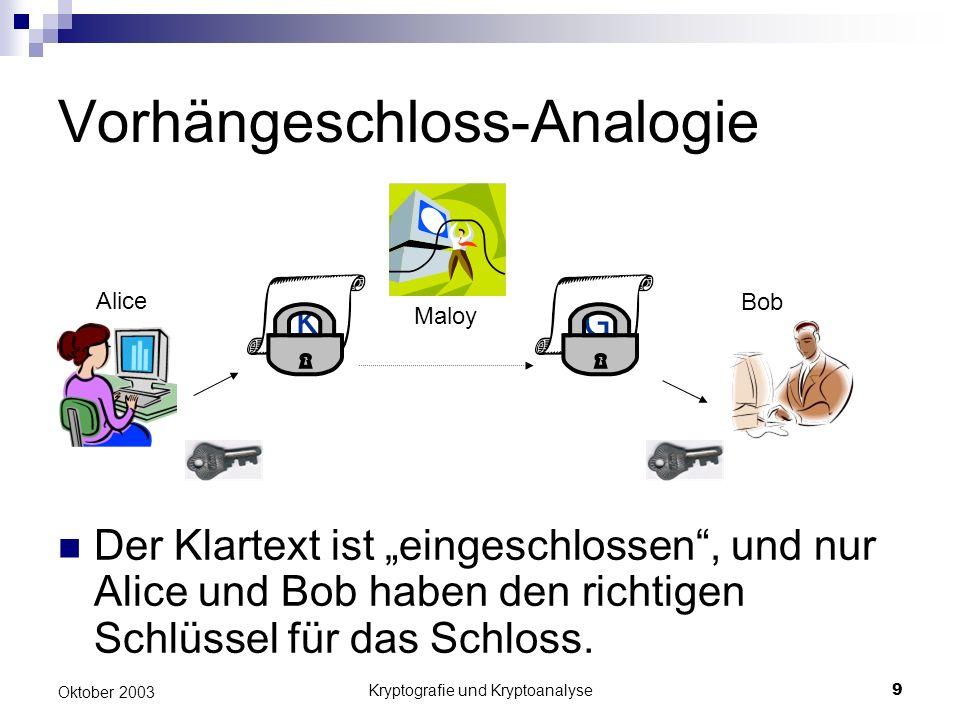 Kryptografie und Kryptoanalyse9 Oktober 2003 Vorhängeschloss-Analogie Der Klartext ist eingeschlossen, und nur Alice und Bob haben den richtigen Schlü