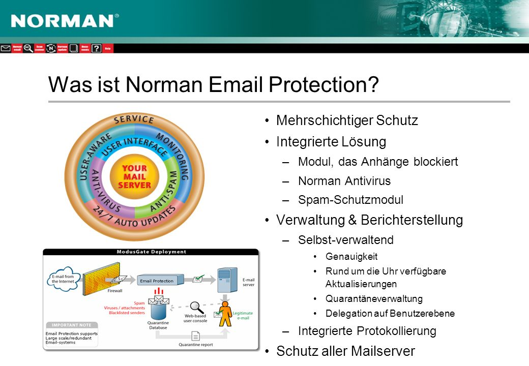 Was ist Norman  Protection.