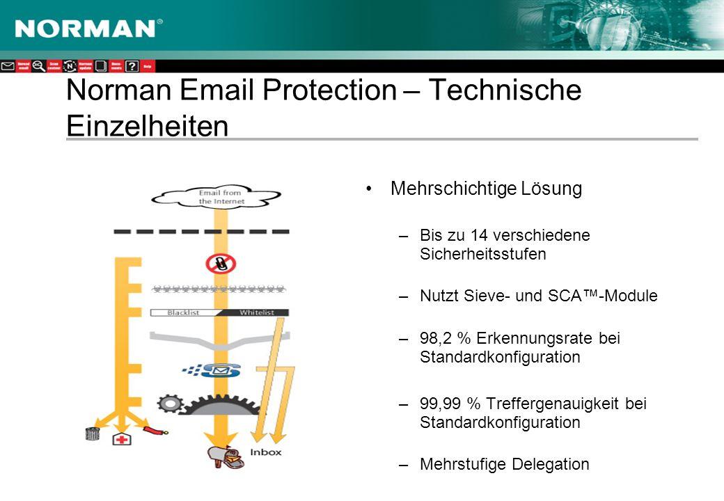 Norman Email Protection – Technische Einzelheiten Mehrschichtige Lösung –Bis zu 14 verschiedene Sicherheitsstufen –Nutzt Sieve- und SCA-Module –98,2 % Erkennungsrate bei Standardkonfiguration –99,99 % Treffergenauigkeit bei Standardkonfiguration –Mehrstufige Delegation