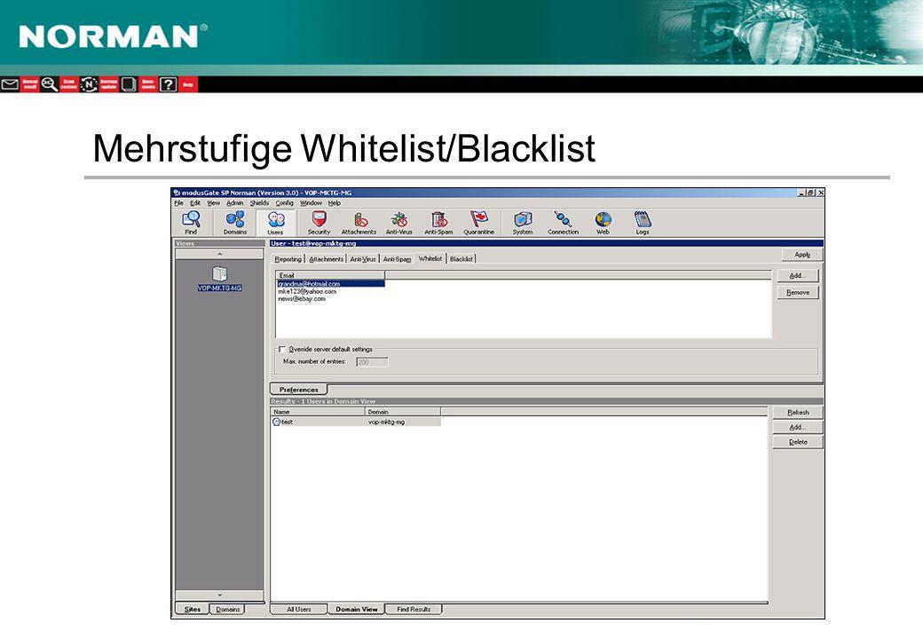 Mehrstufige Whitelist/Blacklist