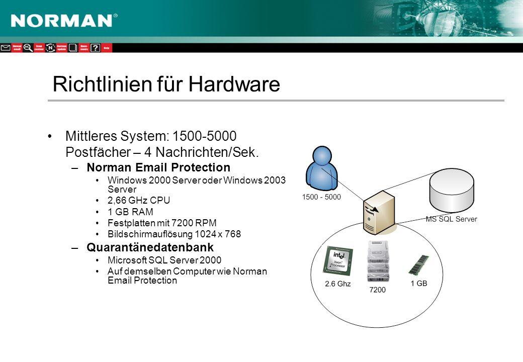 Mittleres System: 1500-5000 Postfächer – 4 Nachrichten/Sek.