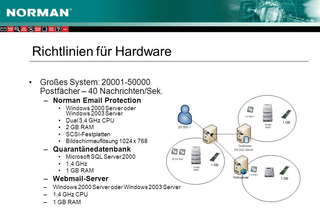 Richtlinien für Hardware Großes System: 20001-50000 Postfächer – 40 Nachrichten/Sek.