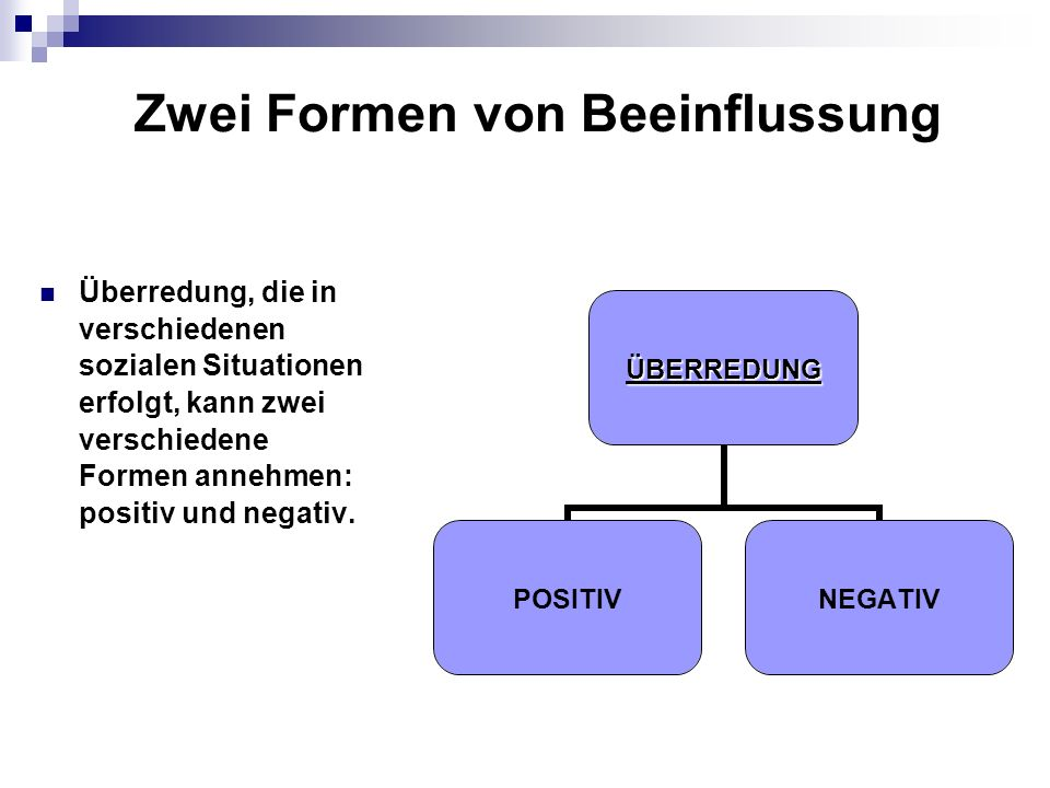 Zwei Formen von Beeinflussung Überredung, die in verschiedenen sozialen Situationen erfolgt, kann zwei verschiedene Formen annehmen: positiv und negat