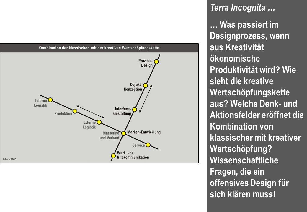 12 Terra Incognita … … Was passiert im Designprozess, wenn aus Kreativität ökonomische Produktivität wird? Wie sieht die kreative Wertschöpfungskette