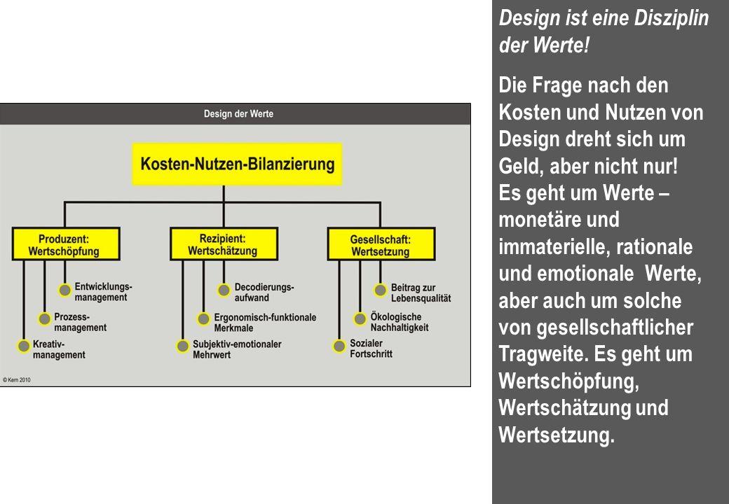 8 Design ist eine Disziplin der Werte! Die Frage nach den Kosten und Nutzen von Design dreht sich um Geld, aber nicht nur! Es geht um Werte – monetäre