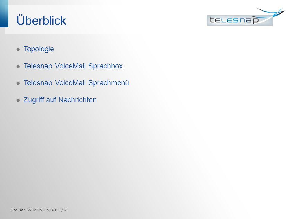 Überblick Doc.No.: ASE/APP/PLM/ 0163 / DE Topologie Telesnap VoiceMail Sprachbox Telesnap VoiceMail Sprachmenü Zugriff auf Nachrichten