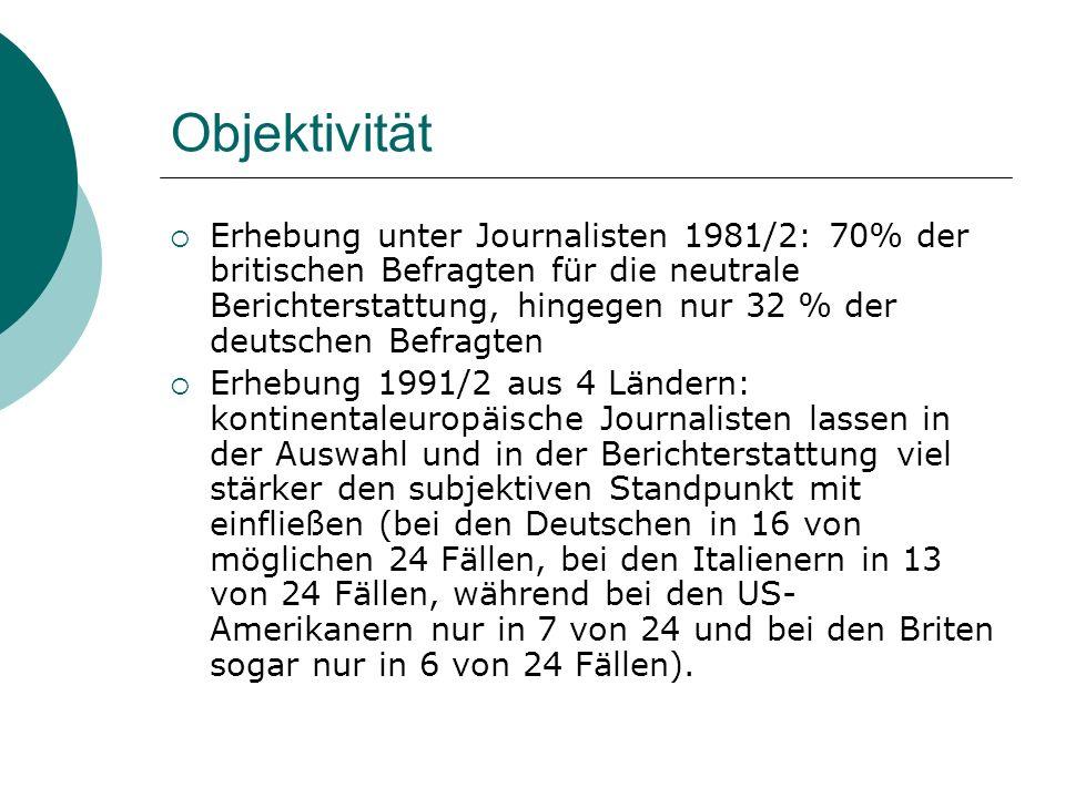 Objektivität Erhebung unter Journalisten 1981/2: 70% der britischen Befragten für die neutrale Berichterstattung, hingegen nur 32 % der deutschen Befr
