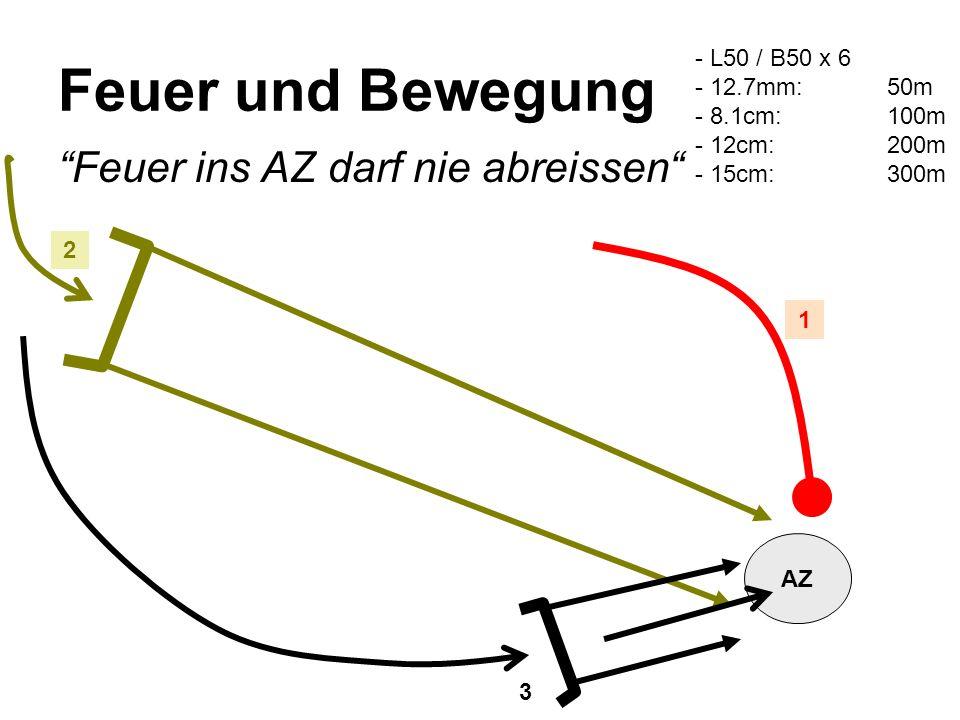 Feuer und Bewegung Feuer ins AZ darf nie abreissen AZ 1 2 3 - L50 / B50 x 6 - 12.7mm:50m - 8.1cm:100m - 12cm:200m - 15cm:300m