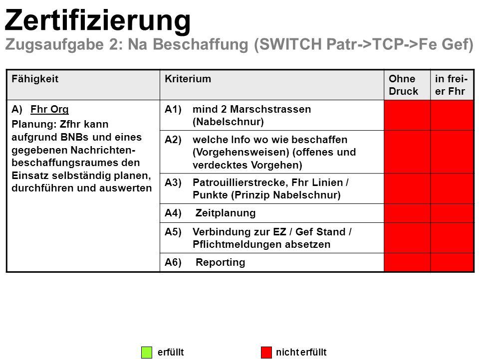 Zertifizierung Zugsaufgabe 2: Na Beschaffung (SWITCH Patr->TCP->Fe Gef) FähigkeitKriteriumOhne Druck in frei- er Fhr A)Fhr Org Planung: Zfhr kann aufg