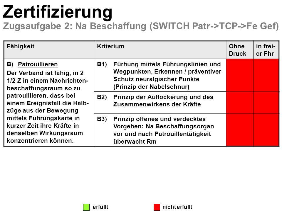 Zertifizierung Zugsaufgabe 2: Na Beschaffung (SWITCH Patr->TCP->Fe Gef) FähigkeitKriteriumOhne Druck in frei- er Fhr B)Patrouillieren Der Verband ist