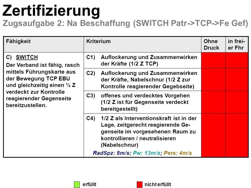 Zertifizierung Zugsaufgabe 2: Na Beschaffung (SWITCH Patr->TCP->Fe Gef) FähigkeitKriteriumOhne Druck in frei- er Fhr C)SWITCH Der Verband ist fähig, r