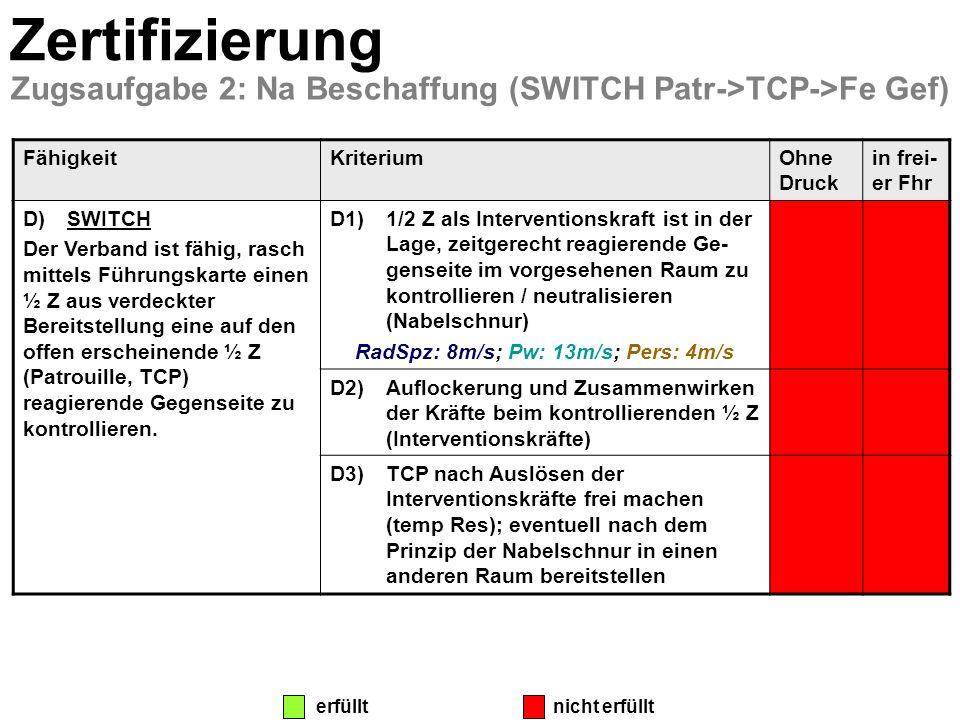 Zertifizierung Zugsaufgabe 2: Na Beschaffung (SWITCH Patr->TCP->Fe Gef) FähigkeitKriteriumOhne Druck in frei- er Fhr D) SWITCH Der Verband ist fähig,