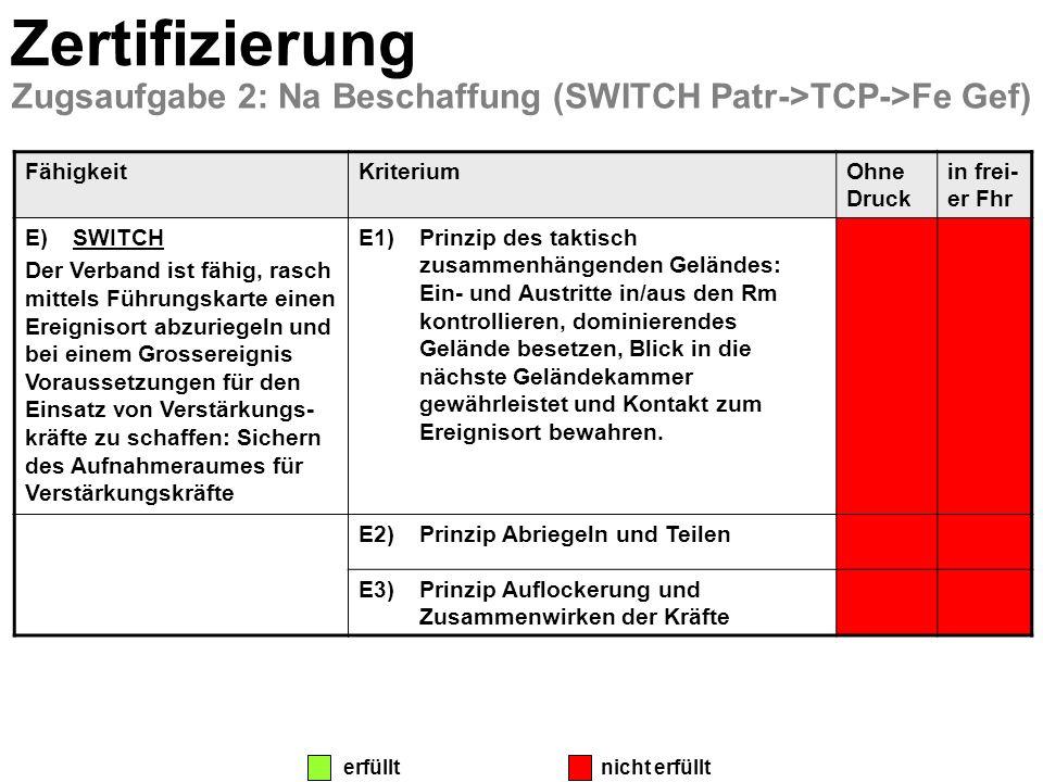 Zertifizierung Zugsaufgabe 2: Na Beschaffung (SWITCH Patr->TCP->Fe Gef) FähigkeitKriteriumOhne Druck in frei- er Fhr E) SWITCH Der Verband ist fähig,