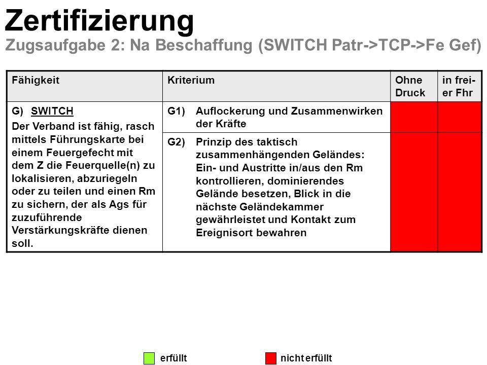 Zertifizierung Zugsaufgabe 2: Na Beschaffung (SWITCH Patr->TCP->Fe Gef) FähigkeitKriteriumOhne Druck in frei- er Fhr G)SWITCH Der Verband ist fähig, r