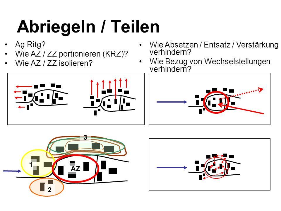 Abriegeln / Teilen Ag Ritg? Wie AZ / ZZ portionieren (KRZ)? Wie AZ / ZZ isolieren? Wie Absetzen / Entsatz / Verstärkung verhindern? Wie Bezug von Wech