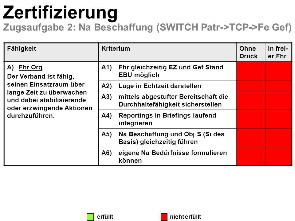 Zertifizierung Zugsaufgabe 2: Na Beschaffung (SWITCH Patr->TCP->Fe Gef) FähigkeitKriteriumOhne Druck in frei- er Fhr A)Fhr Org Der Verband ist fähig,