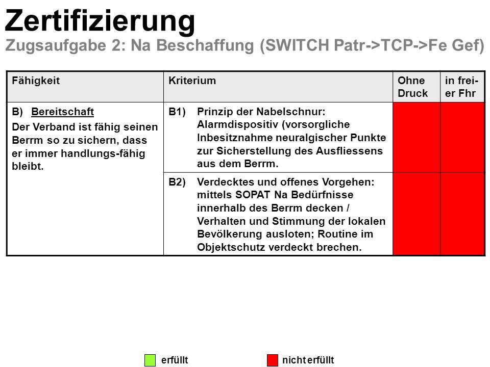 Zertifizierung Zugsaufgabe 2: Na Beschaffung (SWITCH Patr->TCP->Fe Gef) FähigkeitKriteriumOhne Druck in frei- er Fhr B)Bereitschaft Der Verband ist fä