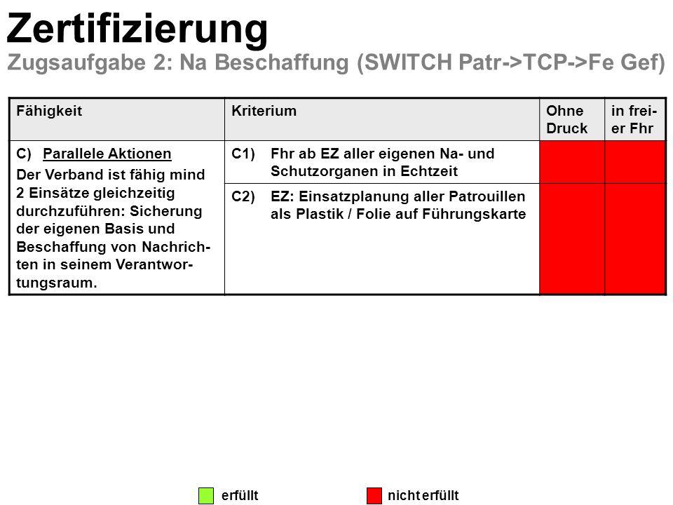 Zertifizierung Zugsaufgabe 2: Na Beschaffung (SWITCH Patr->TCP->Fe Gef) FähigkeitKriteriumOhne Druck in frei- er Fhr C)Parallele Aktionen Der Verband