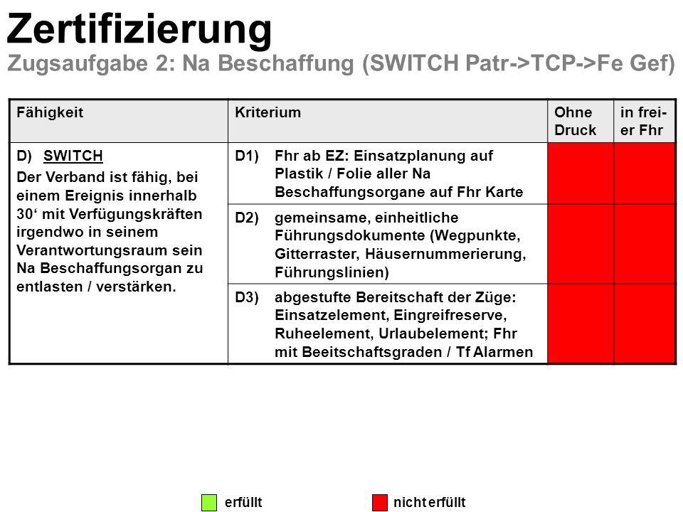 Zertifizierung Zugsaufgabe 2: Na Beschaffung (SWITCH Patr->TCP->Fe Gef) FähigkeitKriteriumOhne Druck in frei- er Fhr D)SWITCH Der Verband ist fähig, b