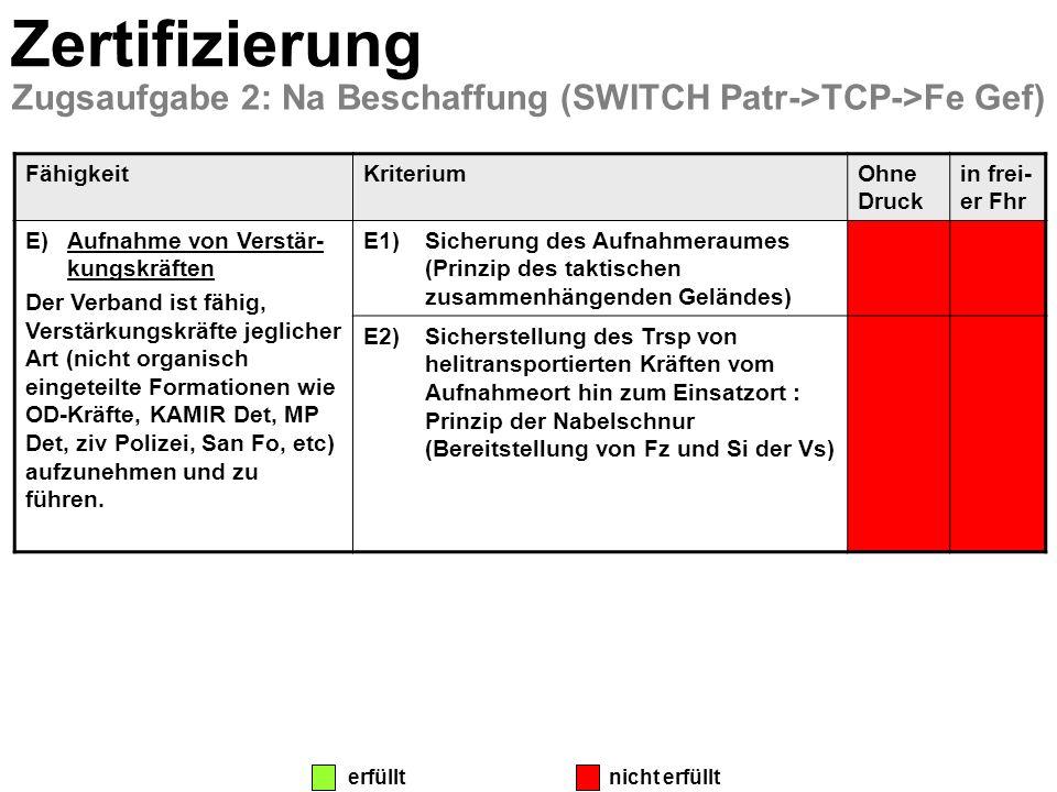 Zertifizierung Zugsaufgabe 2: Na Beschaffung (SWITCH Patr->TCP->Fe Gef) FähigkeitKriteriumOhne Druck in frei- er Fhr E)Aufnahme von Verstär- kungskräf