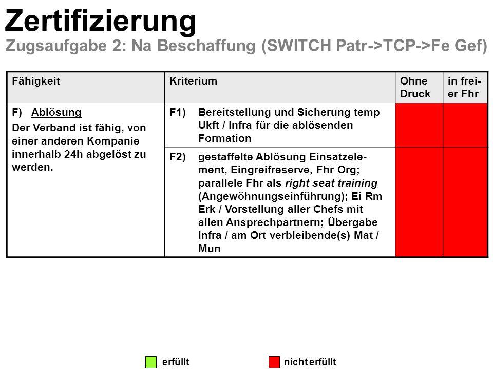 Zertifizierung Zugsaufgabe 2: Na Beschaffung (SWITCH Patr->TCP->Fe Gef) FähigkeitKriteriumOhne Druck in frei- er Fhr F)Ablösung Der Verband ist fähig,