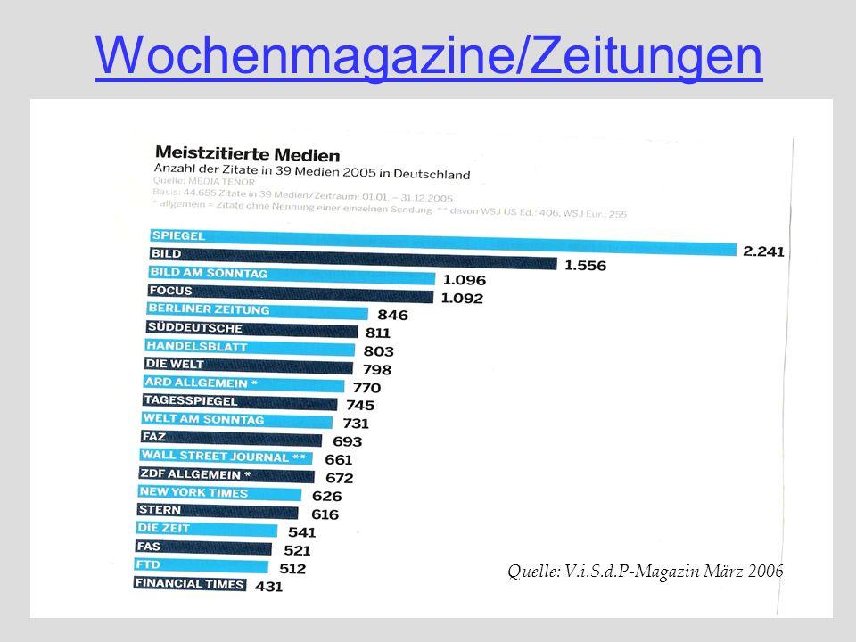 Wochenmagazine/Zeitungen Quelle: V.i.S.d.P-Magazin März 2006