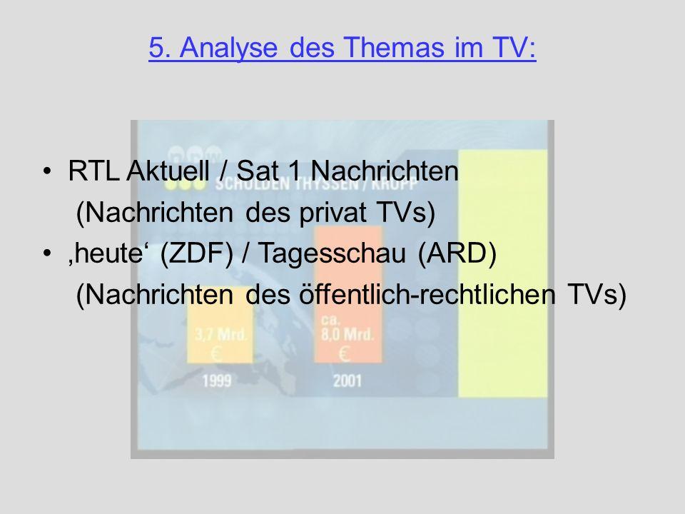 5. Analyse des Themas im TV: RTL Aktuell / Sat 1 Nachrichten (Nachrichten des privat TVs) heute (ZDF) / Tagesschau (ARD) (Nachrichten des öffentlich-r