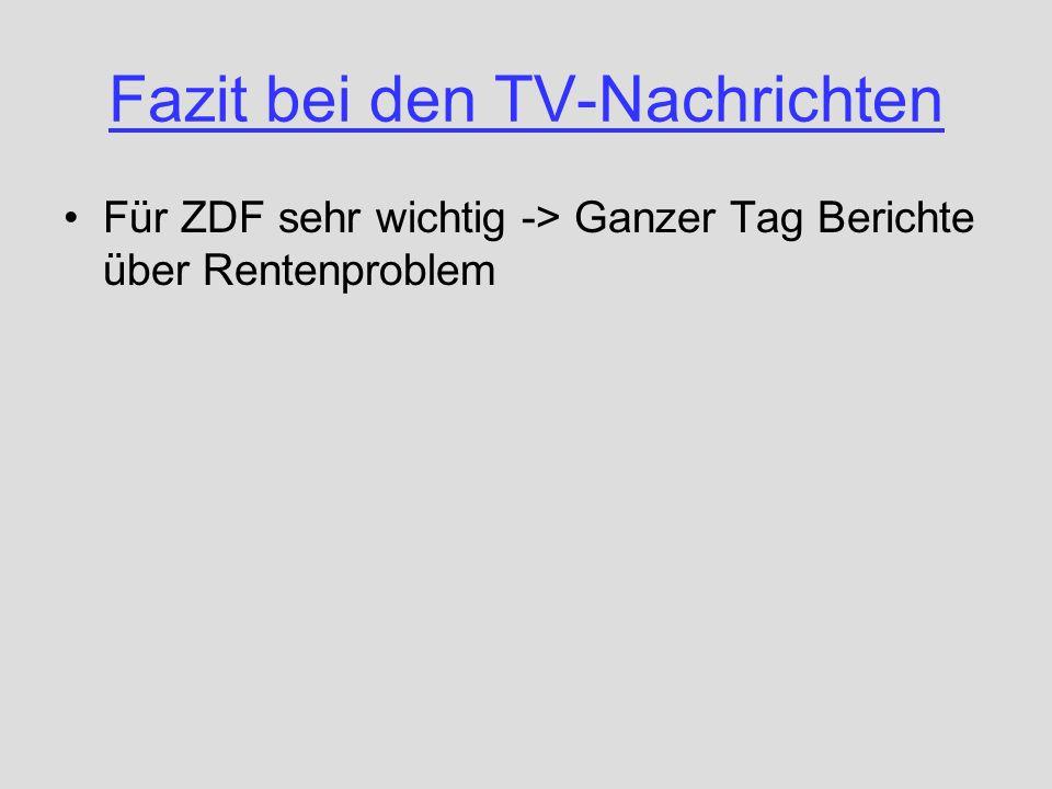 Fazit bei den TV-Nachrichten Für ZDF sehr wichtig -> Ganzer Tag Berichte über Rentenproblem