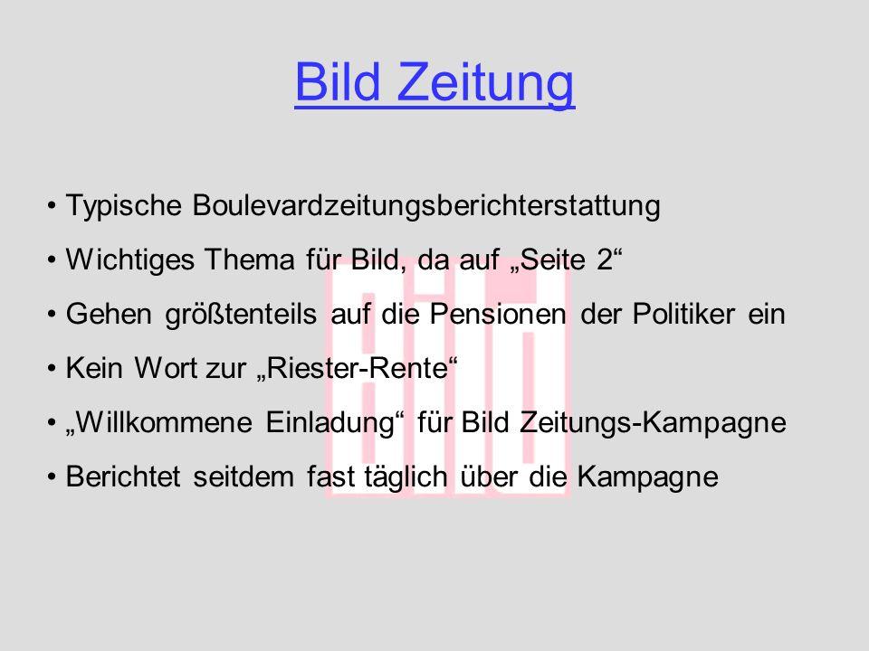 Süddeutsche Zeitung Für SZ kein wichtiges Thema -> nur auf Seite 5 Nur Kurzzeiler.