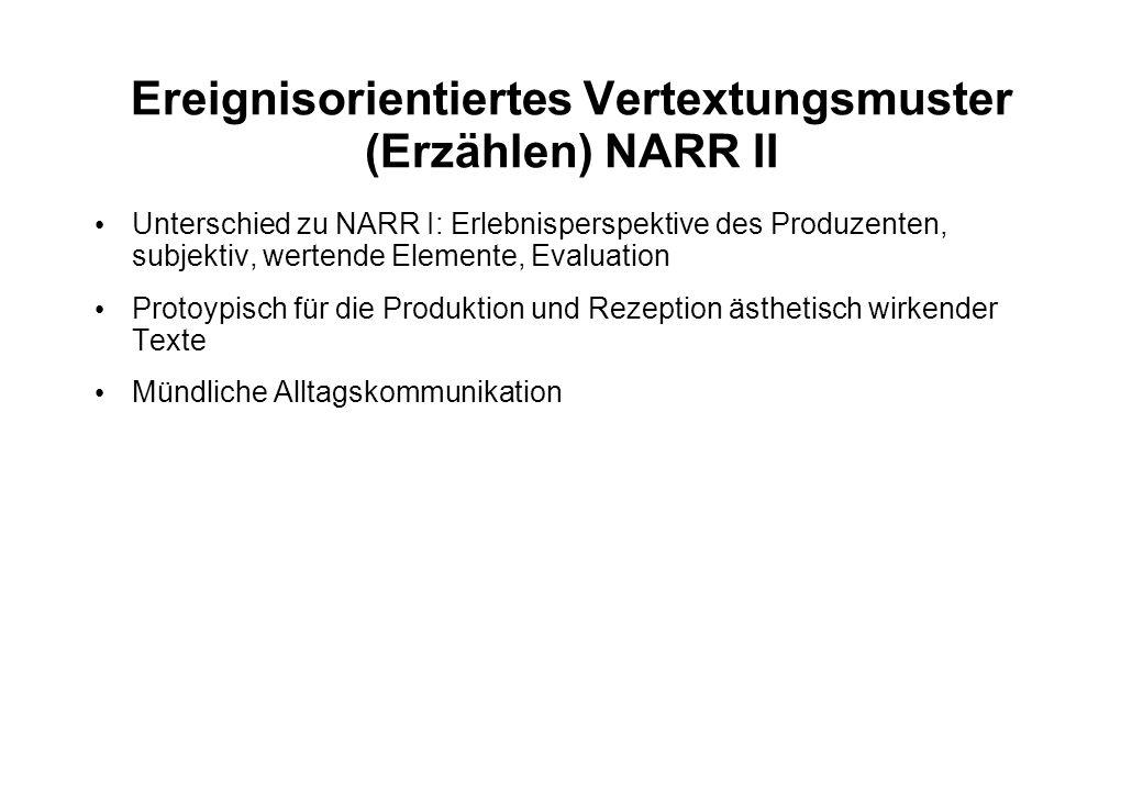Ereignisorientiertes Vertextungsmuster (Erzählen) NARR II Unterschied zu NARR I: Erlebnisperspektive des Produzenten, subjektiv, wertende Elemente, Evaluation Protoypisch für die Produktion und Rezeption ästhetisch wirkender Texte Mündliche Alltagskommunikation
