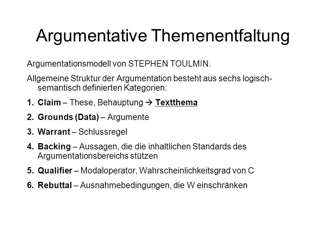 Argumentative Themenentfaltung Argumentationsmodell von STEPHEN TOULMIN.