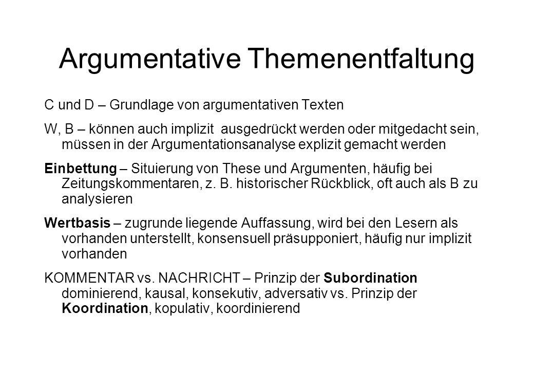 Argumentative Themenentfaltung C und D – Grundlage von argumentativen Texten W, B – können auch implizit ausgedrückt werden oder mitgedacht sein, müssen in der Argumentationsanalyse explizit gemacht werden Einbettung – Situierung von These und Argumenten, häufig bei Zeitungskommentaren, z.
