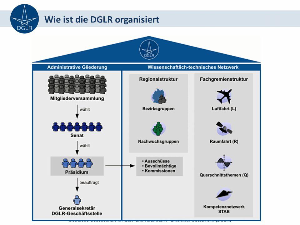 Weitere Informationen über Aktivitäten und Bezirksgruppen: www.dglr.de Die DGLR: - fachlich (wissenschaftlich/technische Gremien), - zentral (bundesweite Veranstaltungen) - und lokal vor Ort (Bezirksgruppen!) Wie ist die DGLR organisiert